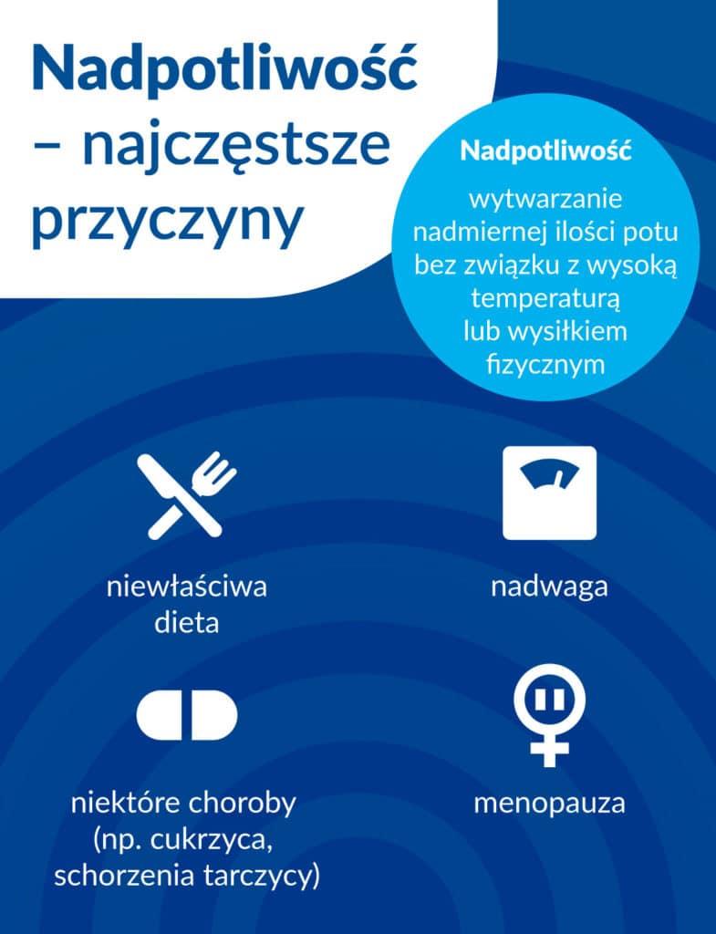 Przyczyny nadpotliwości - infografika